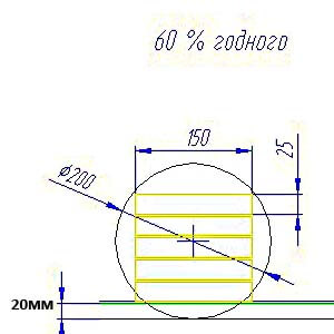 раскрой бревна 200 мм