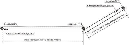 Как выровнять ленту конвейера шенталинский элеватор самарская